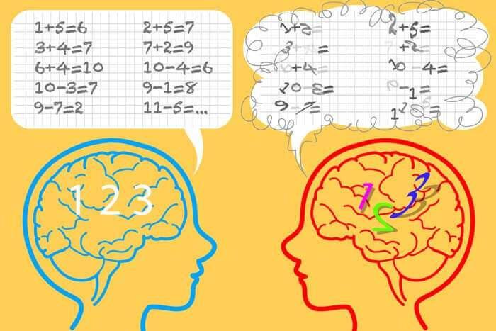 Davis Dyslexia Facilitators Association including Davis Autism Approach